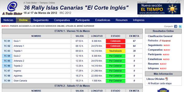 Tiempos Online del Rally Islas Canarias IRC 2012
