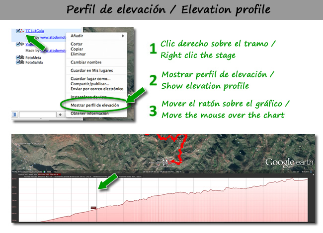 Perfil de elevación / Elevation profile