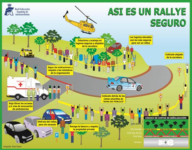 La seguridad en el rally, un objetivo de todos