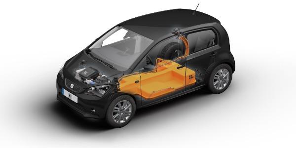 Radiografía de un coche eléctrico